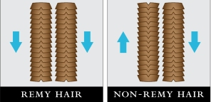 TESTING REMY HAIR